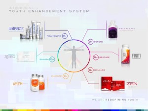 Youth Enhancement System